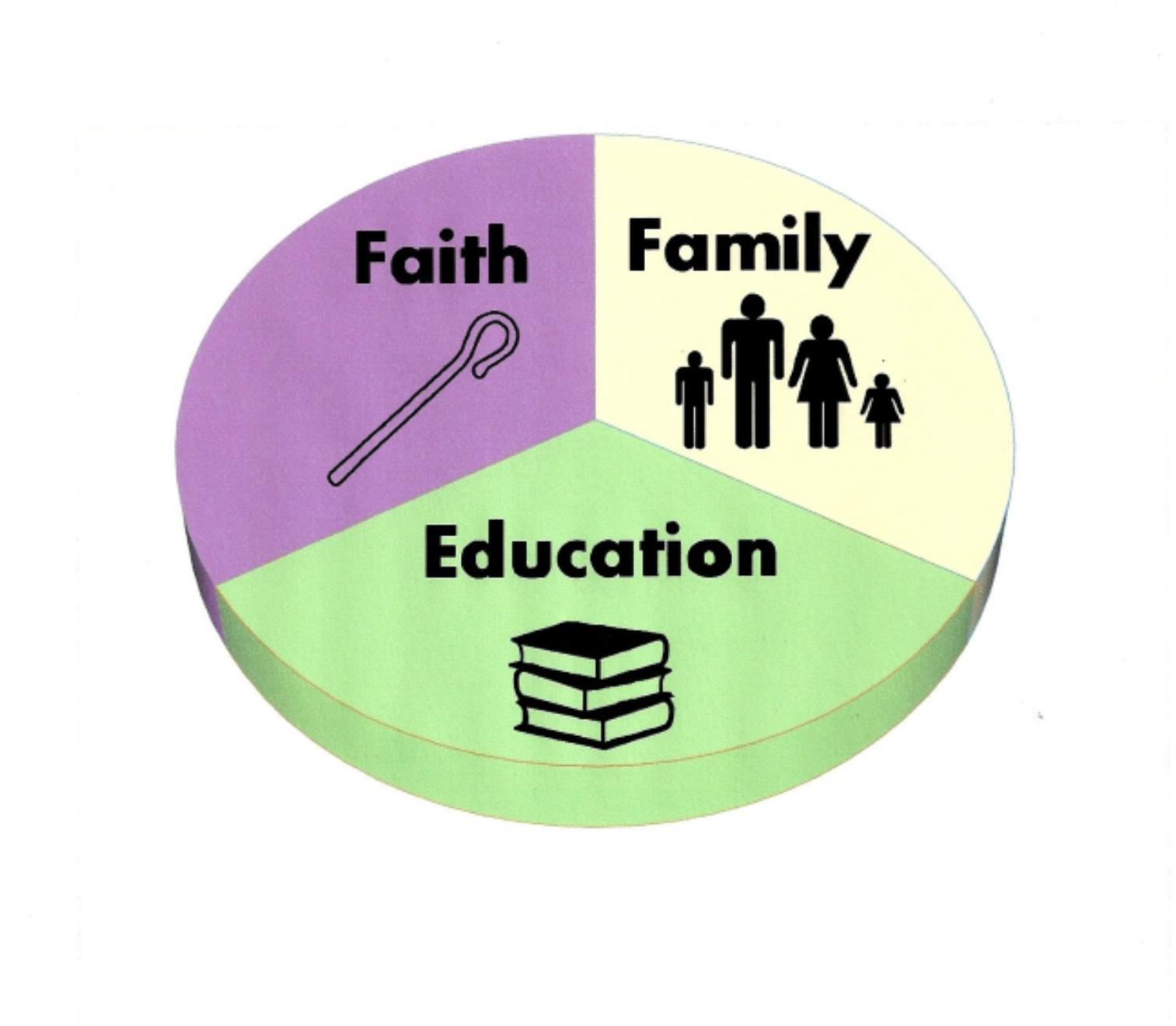 faith family education